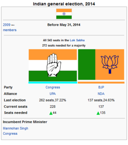 Social_India_General_Election